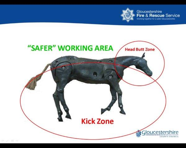 safer zone